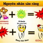 Đau răng nên làm gì để chống viêm nhiễm?